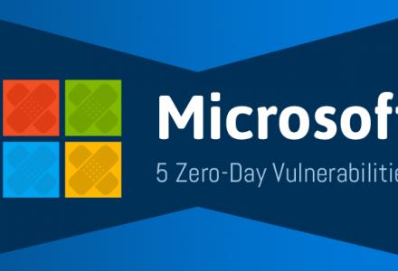 微软十月周二补丁日关键更新一览:修复五个0-day漏洞-SSL中国